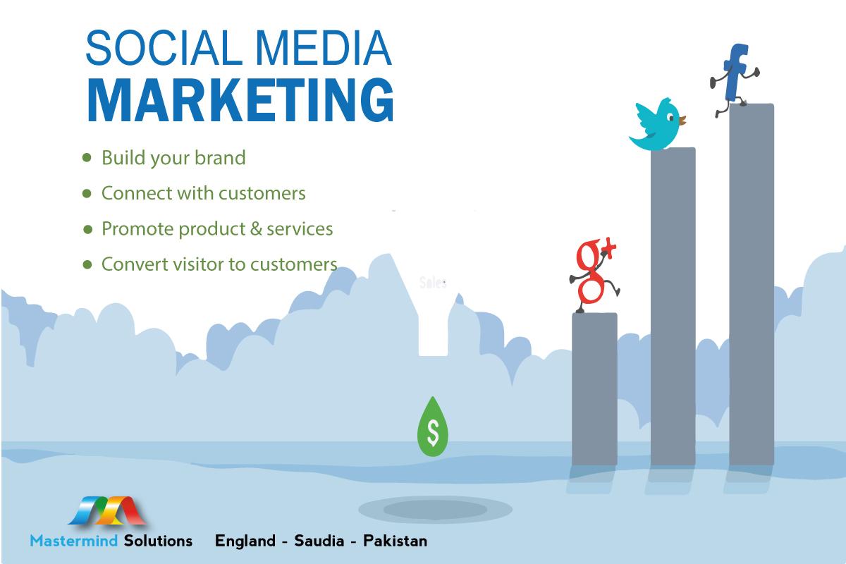 SOCIAL MEDIA MARKETING!