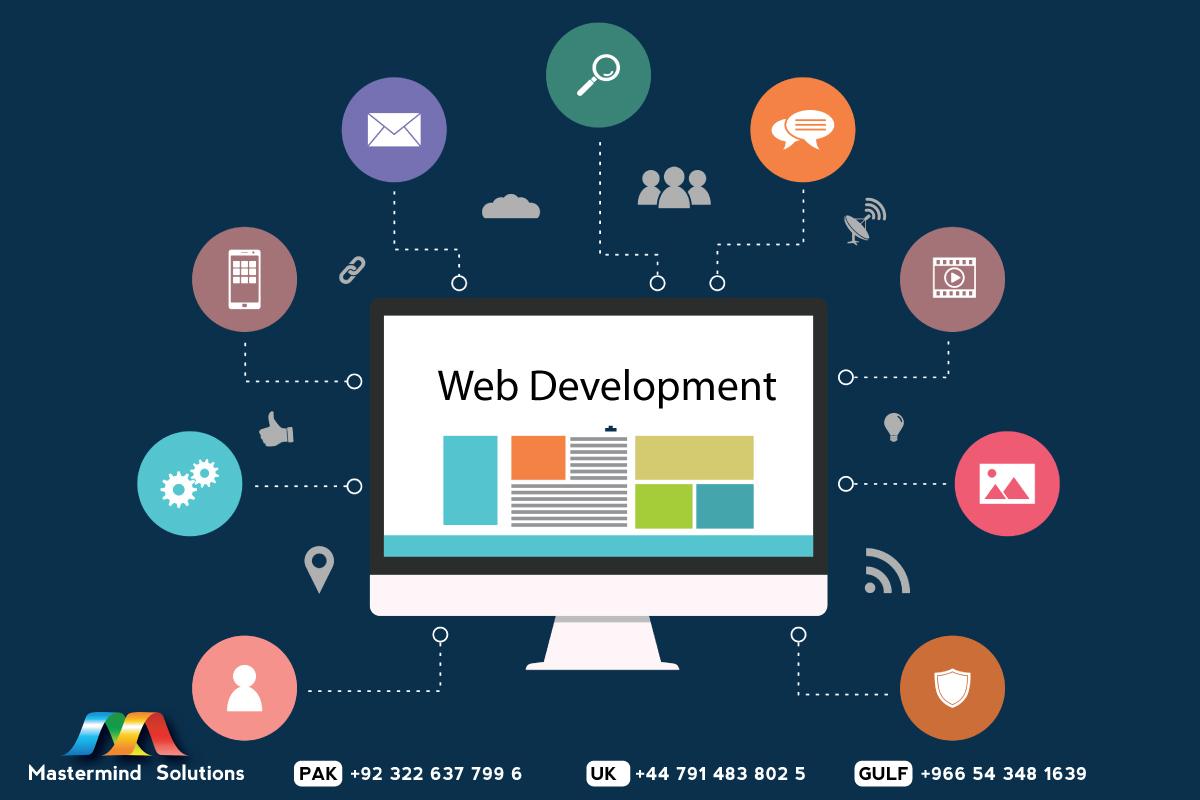 6 Benefits of a Website!