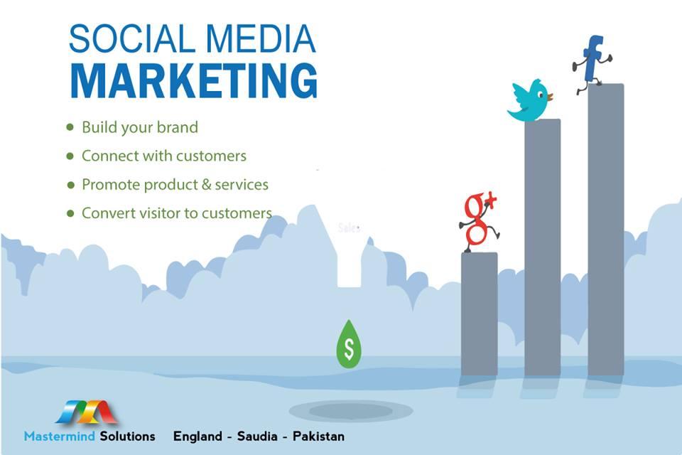 DO YOU NEED SOCIAL MEDIA MARKETING!